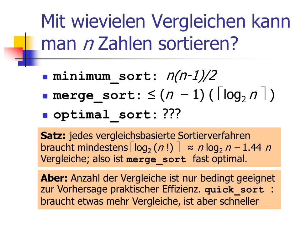 Mit wievielen Vergleichen kann man n Zahlen sortieren? minimum_sort: n(n-1)/2 merge_sort: (n – 1) ( log 2 n ) optimal_sort: ??? Aber: Anzahl der Vergl
