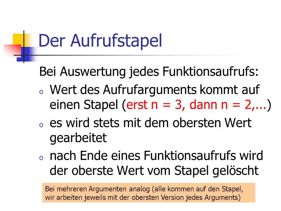 Der Aufrufstapel Bei Auswertung jedes Funktionsaufrufs: o Wert des Aufrufarguments kommt auf einen Stapel (erst n = 3, dann n = 2,...) o es wird stets