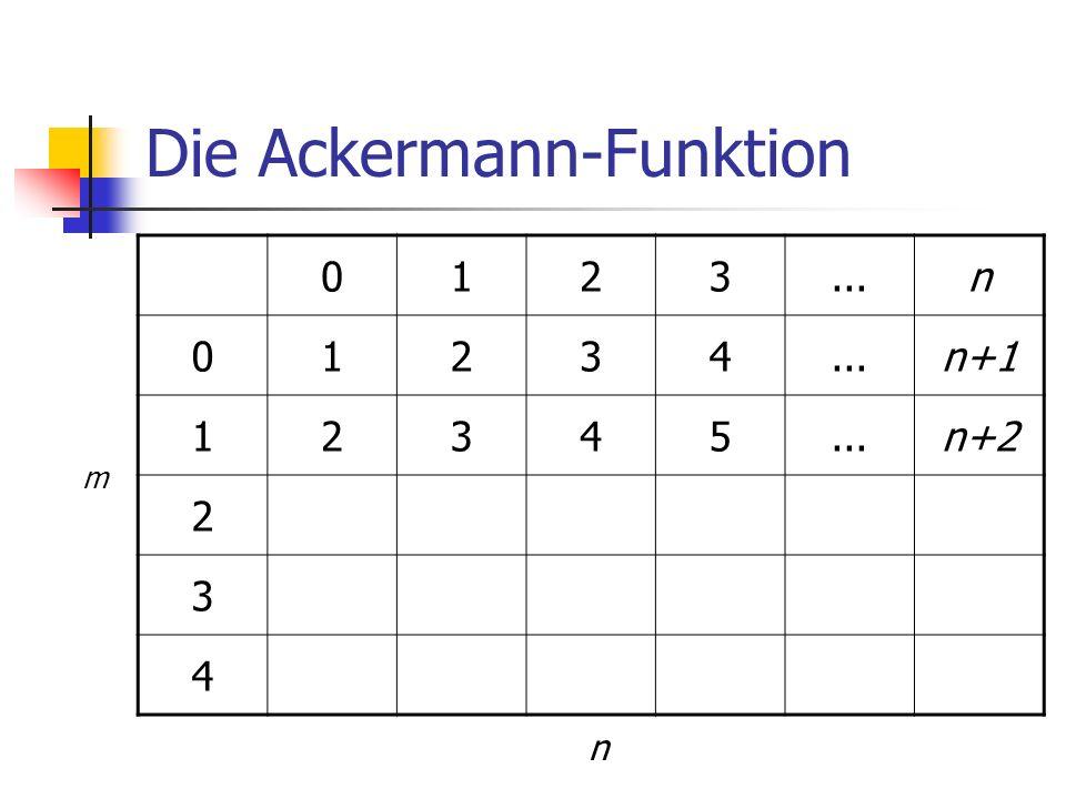 Die Ackermann-Funktion 0123...n 01234 n+1 12345...n+2 2 3 4 m n