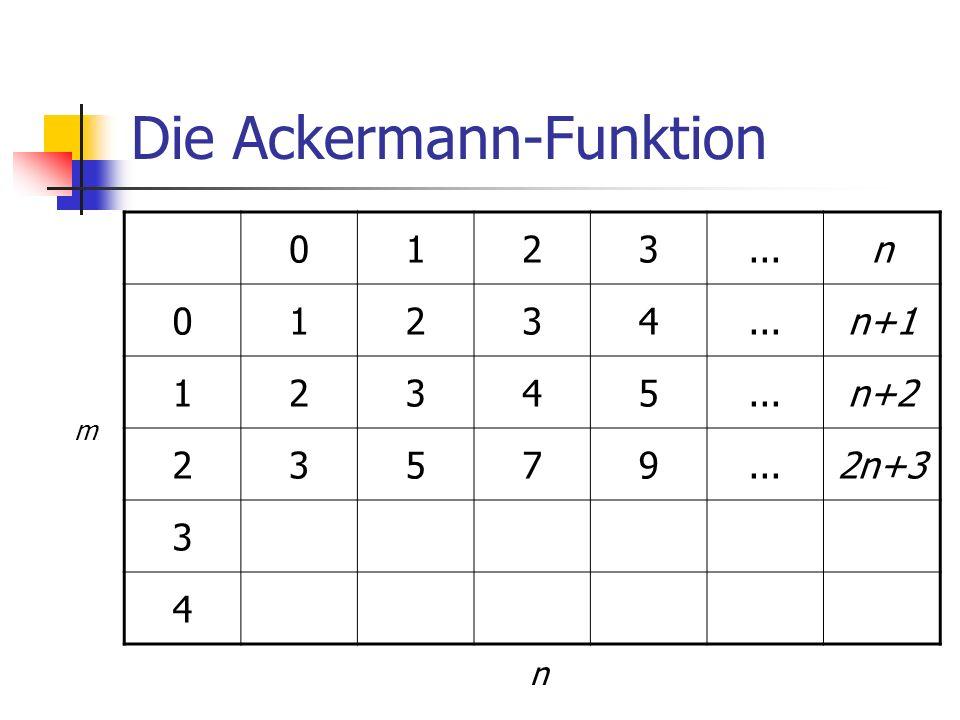 Die Ackermann-Funktion 0123...n 01234 n+1 12345...n+2 23579...2n+3 3 4 m n