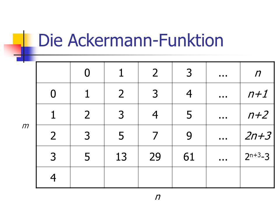 Die Ackermann-Funktion 0123...n 01234 n+1 12345...n+2 23579...2n+3 35132961... 2 n+3 -3 4 m n