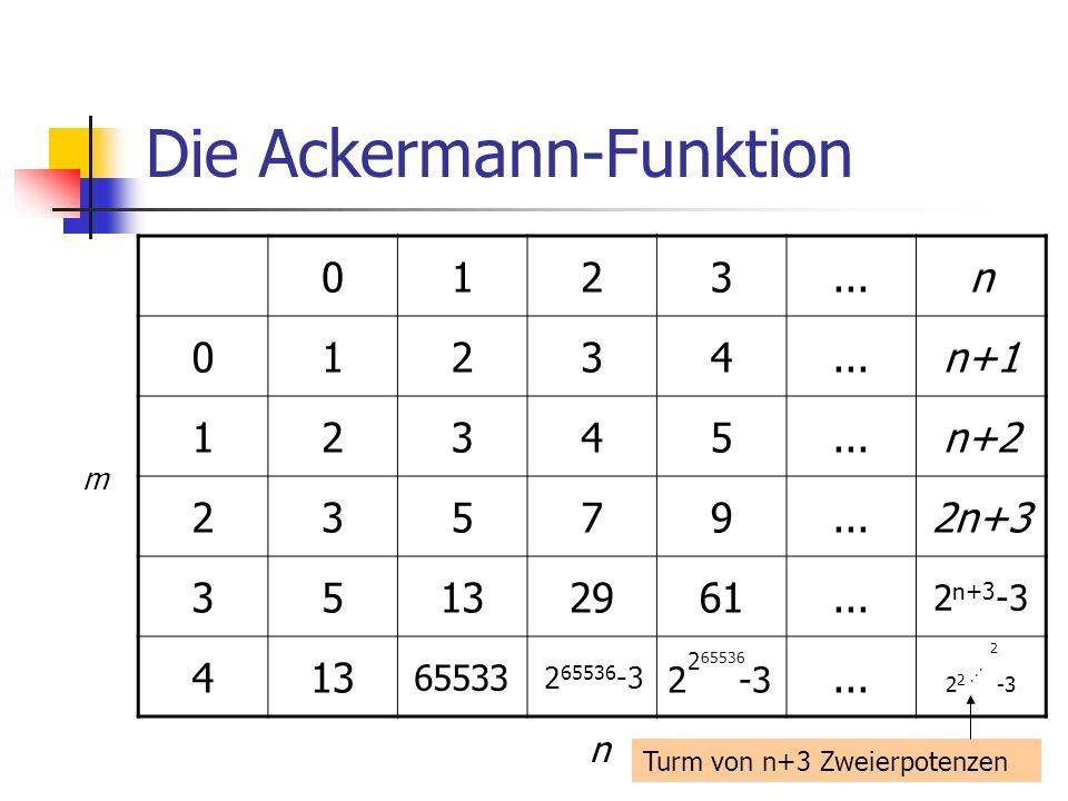 2 2 2... -3 Die Ackermann-Funktion 0123...n 01234 n+1 12345...n+2 23579...2n+3 35132961... 2 n+3 -3 413 65533 2 65536 -3 2 -3... m n 2 65536 Turm von