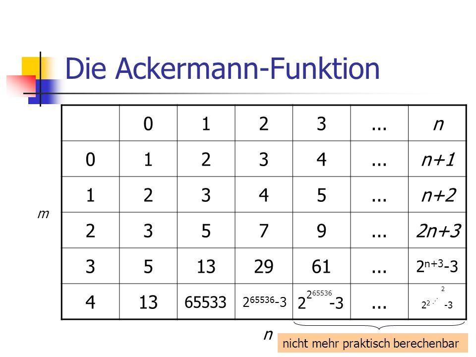 2 2 2... -3 Die Ackermann-Funktion 0123...n 01234 n+1 12345...n+2 23579...2n+3 35132961... 2 n+3 -3 413 65533 2 65536 -3 2 -3... m n 2 65536 nicht meh