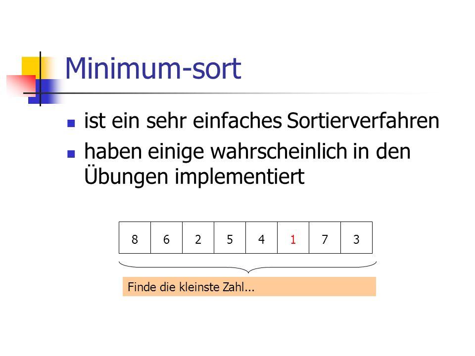 Minimum-sort ist ein sehr einfaches Sortierverfahren haben einige wahrscheinlich in den Übungen implementiert 86254173 Finde die kleinste Zahl...