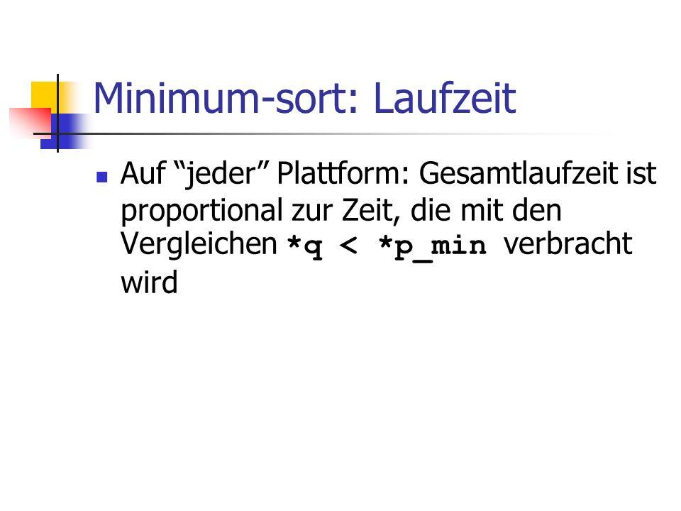 Minimum-sort: Laufzeit Auf jeder Plattform: Gesamtlaufzeit ist proportional zur Zeit, die mit den Vergleichen *q < *p_min verbracht wird