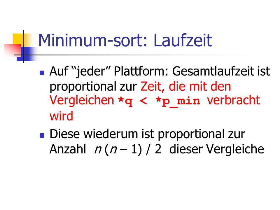 Minimum-sort: Laufzeit Auf jeder Plattform: Gesamtlaufzeit ist proportional zur Zeit, die mit den Vergleichen *q < *p_min verbracht wird Diese wiederu