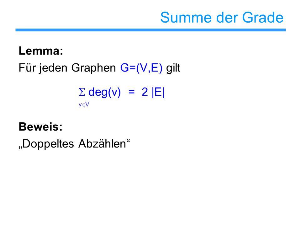 Summe der Grade Lemma: Für jeden Graphen G=(V,E) gilt deg(v) = 2 |E| v V Beweis: Doppeltes Abzählen