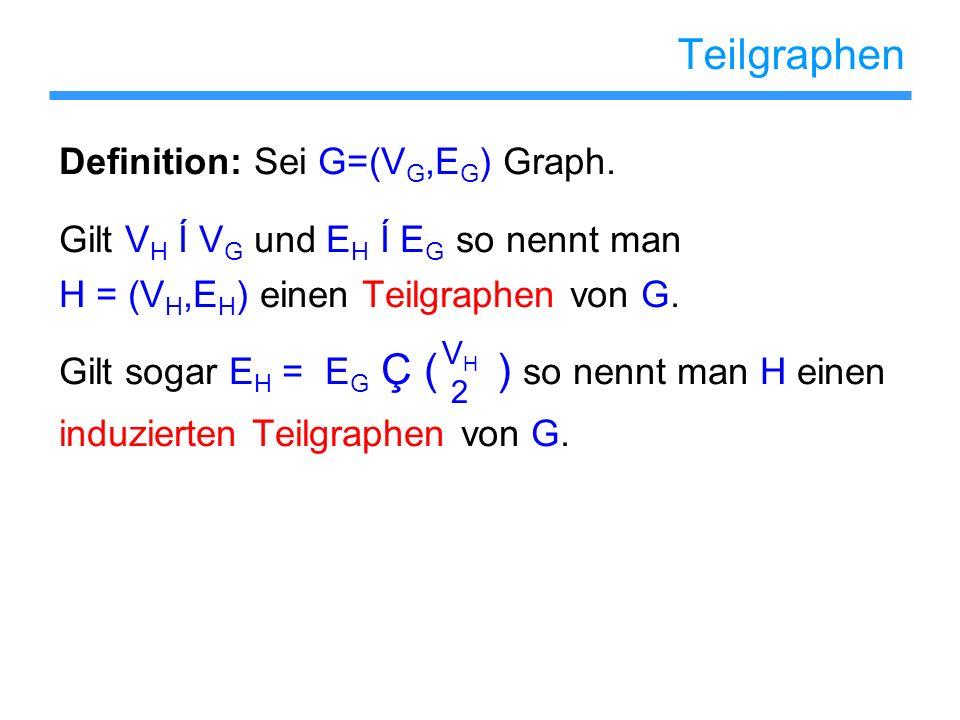 Teilgraphen Definition: Sei G=(V G,E G ) Graph. Gilt V H Í V G und E H Í E G so nennt man H = (V H,E H ) einen Teilgraphen von G. Gilt sogar E H = E G