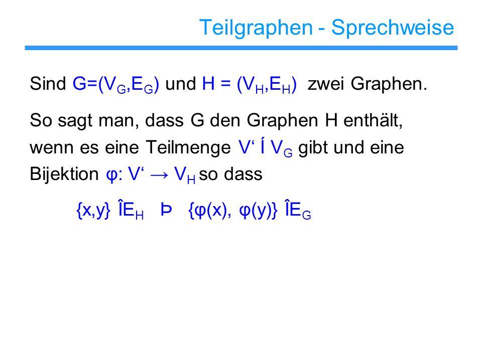 Teilgraphen - Sprechweise Sind G=(V G,E G ) und H = (V H,E H ) zwei Graphen. So sagt man, dass G den Graphen H enthält, wenn es eine Teilmenge V Í V G
