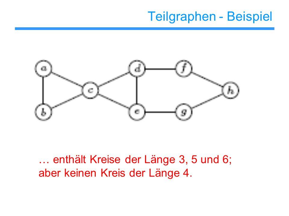 Teilgraphen - Beispiel … enthält Kreise der Länge 3, 5 und 6; aber keinen Kreis der Länge 4.