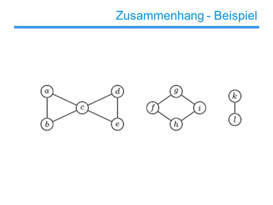 Zusammenhang - Beispiel