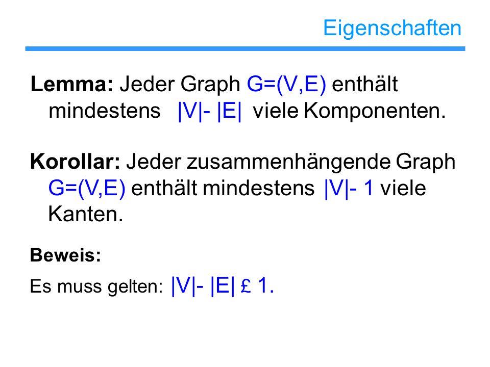 Eigenschaften Lemma: Jeder Graph G=(V,E) enthält mindestens |V|- |E| viele Komponenten. Korollar: Jeder zusammenhängende Graph G=(V,E) enthält mindest