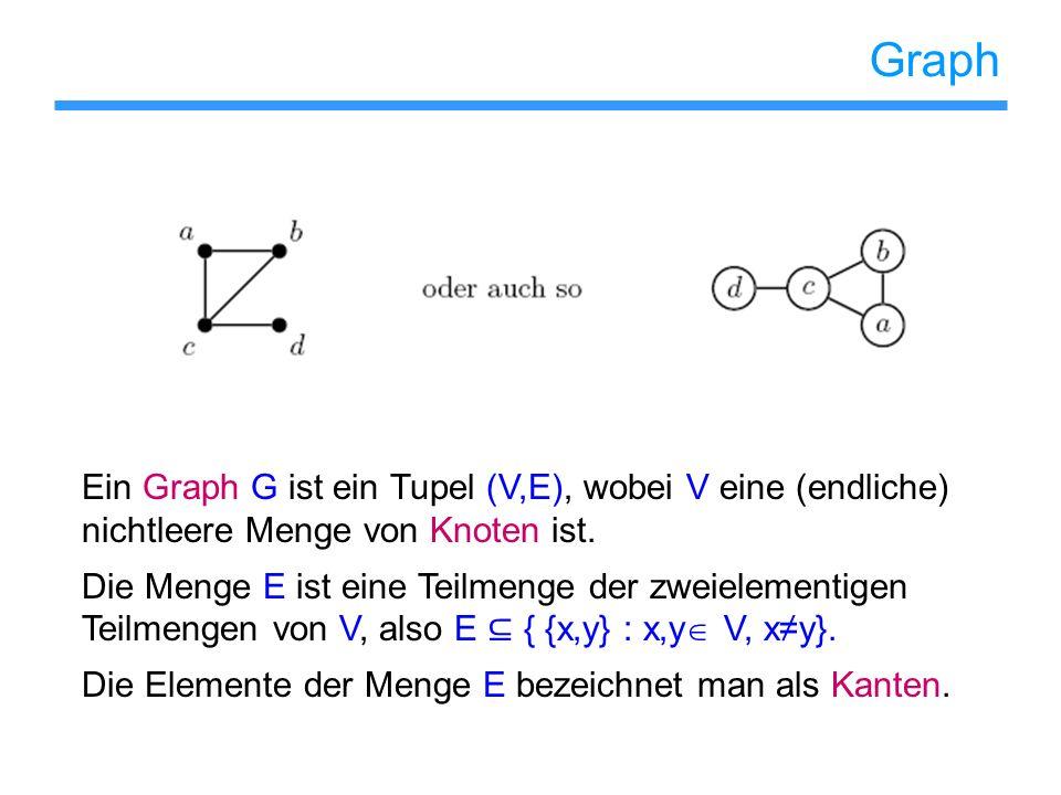 Graph Ein Graph G ist ein Tupel (V,E), wobei V eine (endliche) nichtleere Menge von Knoten ist. Die Menge E ist eine Teilmenge der zweielementigen Tei