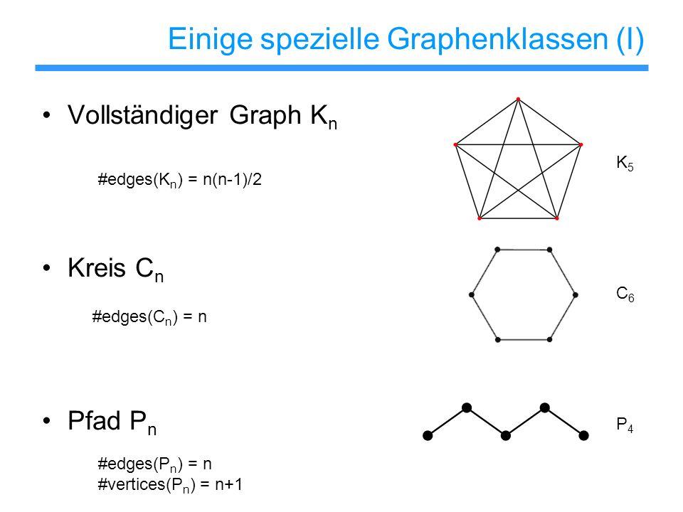 Einige spezielle Graphenklassen (I) Vollständiger Graph K n Kreis C n Pfad P n K5K5 C6C6 P4P4 #edges(K n ) = n(n-1)/2 #edges(C n ) = n #edges(P n ) =