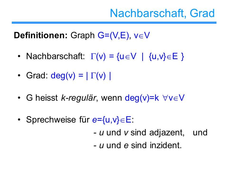 Nachbarschaft, Grad Nachbarschaft: (v) = {u V | {u,v} E } Grad: deg(v) = | (v) | G heisst k-regulär, wenn deg(v)=k v V Sprechweise für e={u,v} E: - u