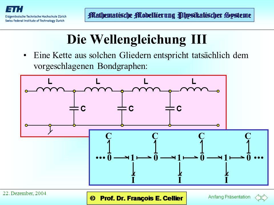 Anfang Präsentation 22. Dezember, 2004 Die Wellengleichung III Eine Kette aus solchen Gliedern entspricht tatsächlich dem vorgeschlagenen Bondgraphen: