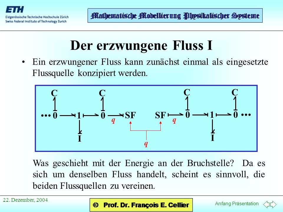 Anfang Präsentation 22. Dezember, 2004 Der erzwungene Fluss I Ein erzwungener Fluss kann zunächst einmal als eingesetzte Flussquelle konzipiert werden