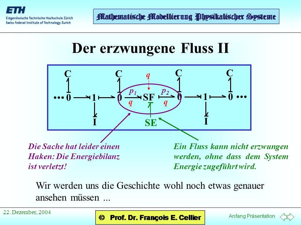 Anfang Präsentation 22. Dezember, 2004 Der erzwungene Fluss II... 0 C 1 I 0 C 0 C 0 C 1 I SF q qq p1p1 p2p2 Die Sache hat leider einen Haken: Die Ener