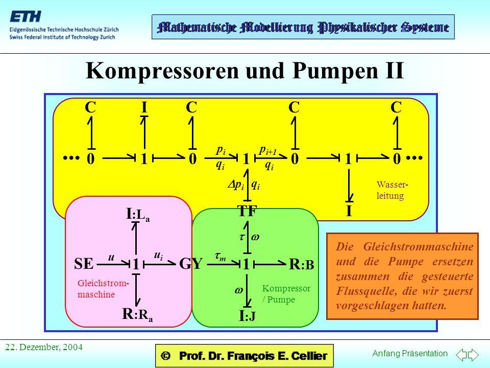 Anfang Präsentation 22. Dezember, 2004 Wasser- leitung Kompressor / Pumpe Gleichstrom- maschine Kompressoren und Pumpen II... 010101 0 CICCC TF I qiqi