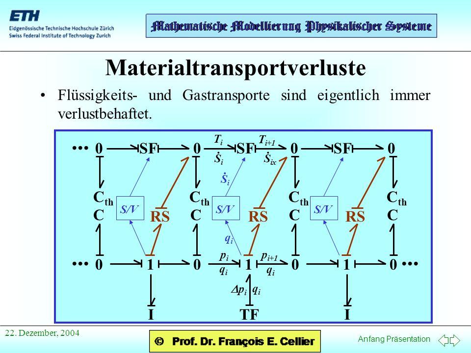 Anfang Präsentation 22. Dezember, 2004 Materialtransportverluste Flüssigkeits- und Gastransporte sind eigentlich immer verlustbehaftet.... 010101 0 C