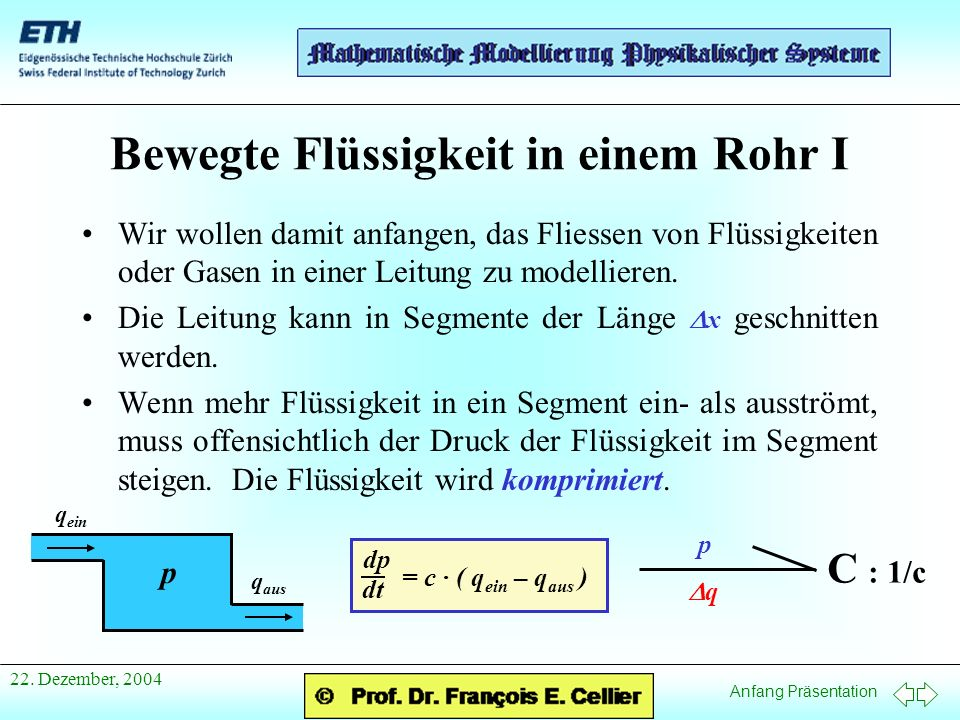 Anfang Präsentation 22. Dezember, 2004 Bewegte Flüssigkeit in einem Rohr I Wir wollen damit anfangen, das Fliessen von Flüssigkeiten oder Gasen in ein