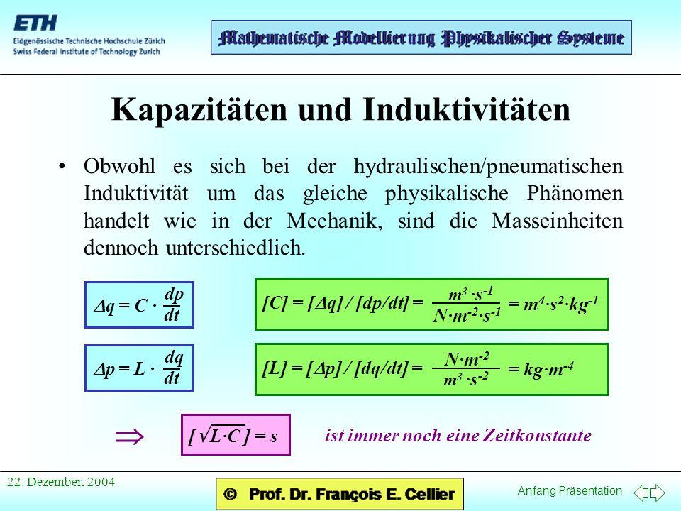 Anfang Präsentation 22. Dezember, 2004 Kapazitäten und Induktivitäten Obwohl es sich bei der hydraulischen/pneumatischen Induktivität um das gleiche p