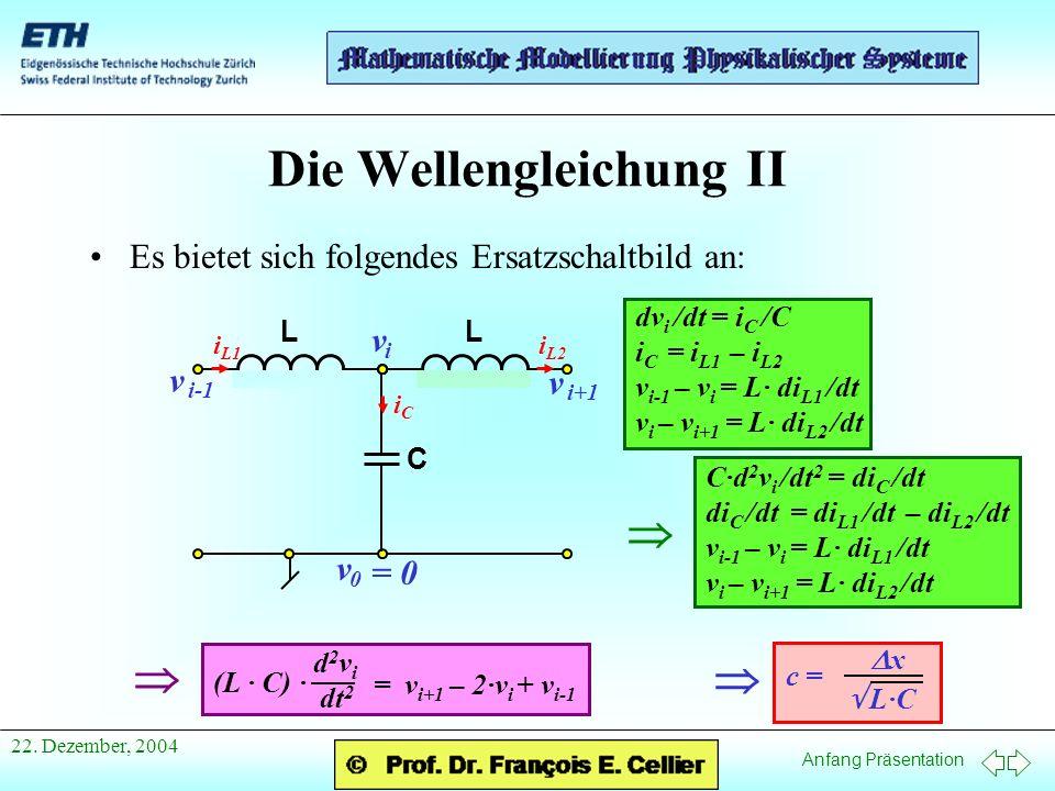 Anfang Präsentation 22. Dezember, 2004 Die Wellengleichung II Es bietet sich folgendes Ersatzschaltbild an: C iCiC L i L1 v i-1 v i L i L2 v i+1 v 0 =