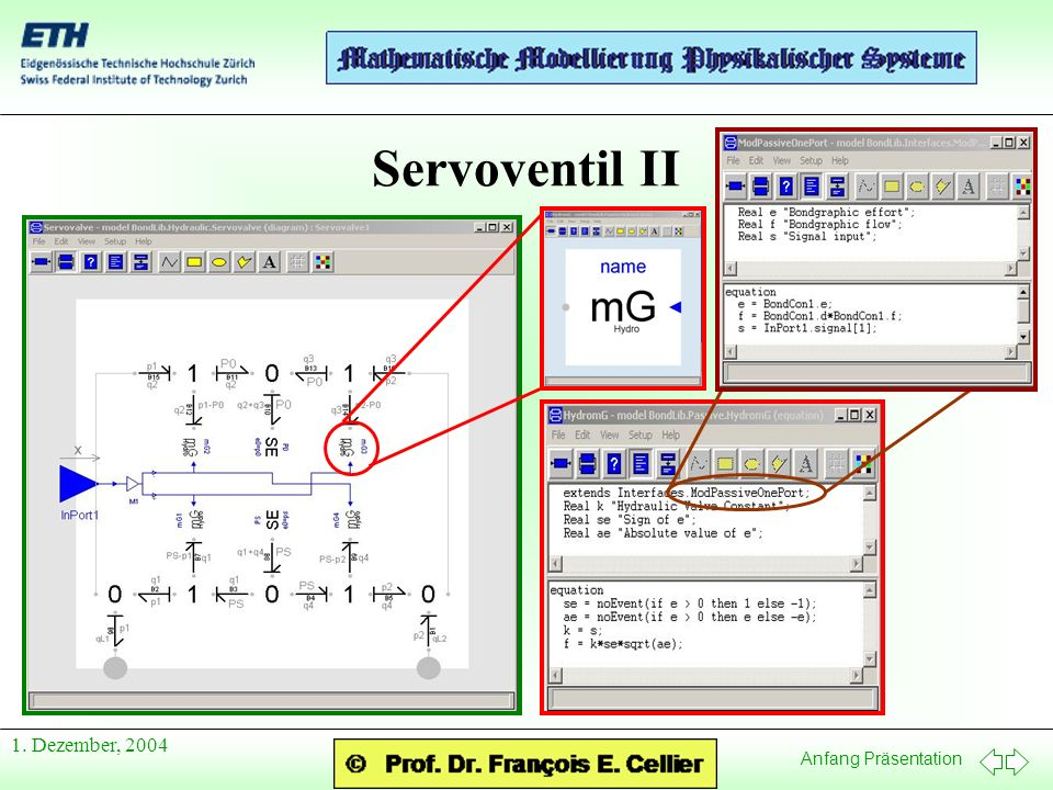 Anfang Präsentation 1. Dezember, 2004 Servoventil II