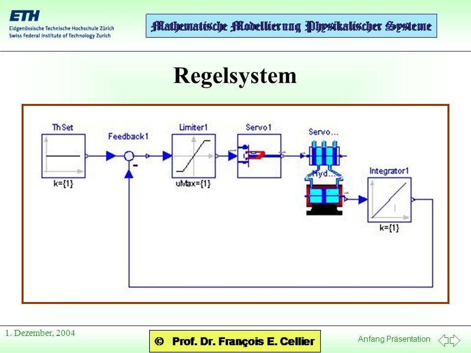 Anfang Präsentation 1. Dezember, 2004 Regelsystem