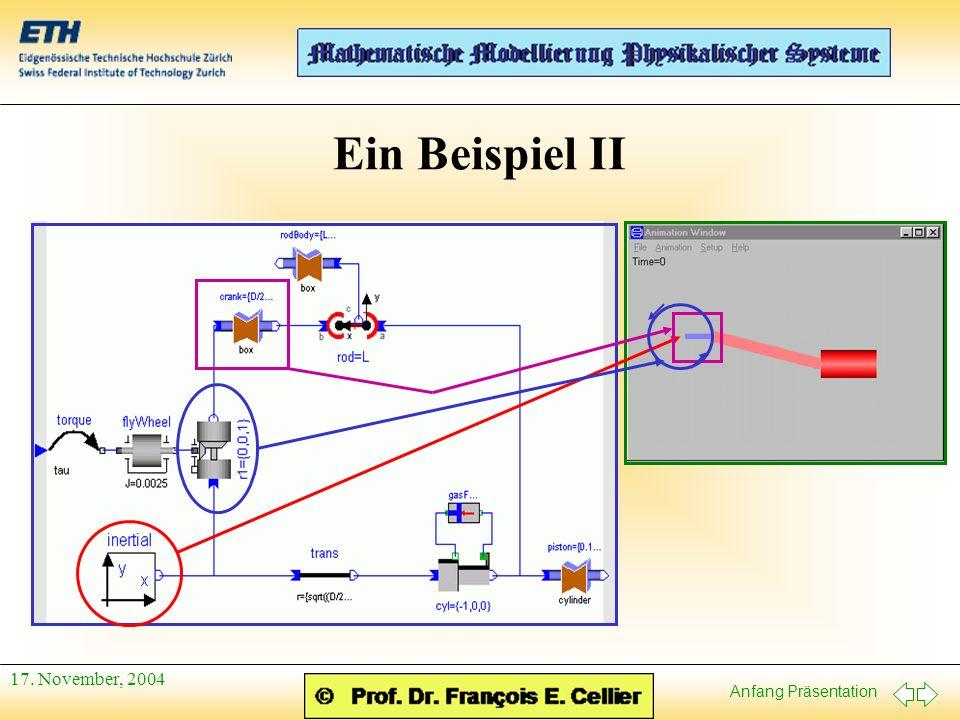 Anfang Präsentation 17. November, 2004 Ein Beispiel II