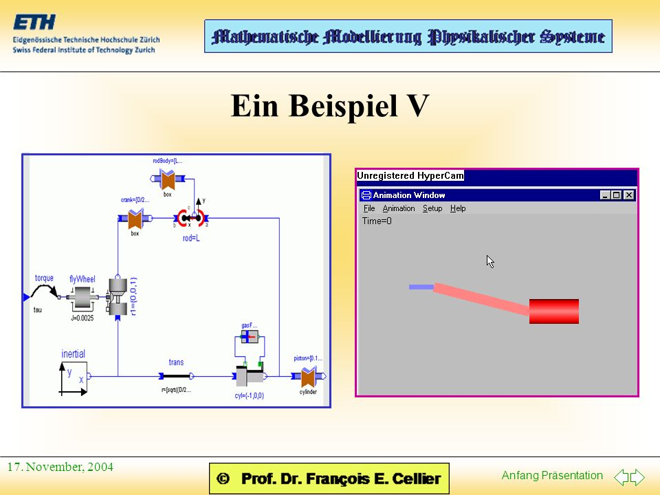 Anfang Präsentation 17. November, 2004 Ein Beispiel V