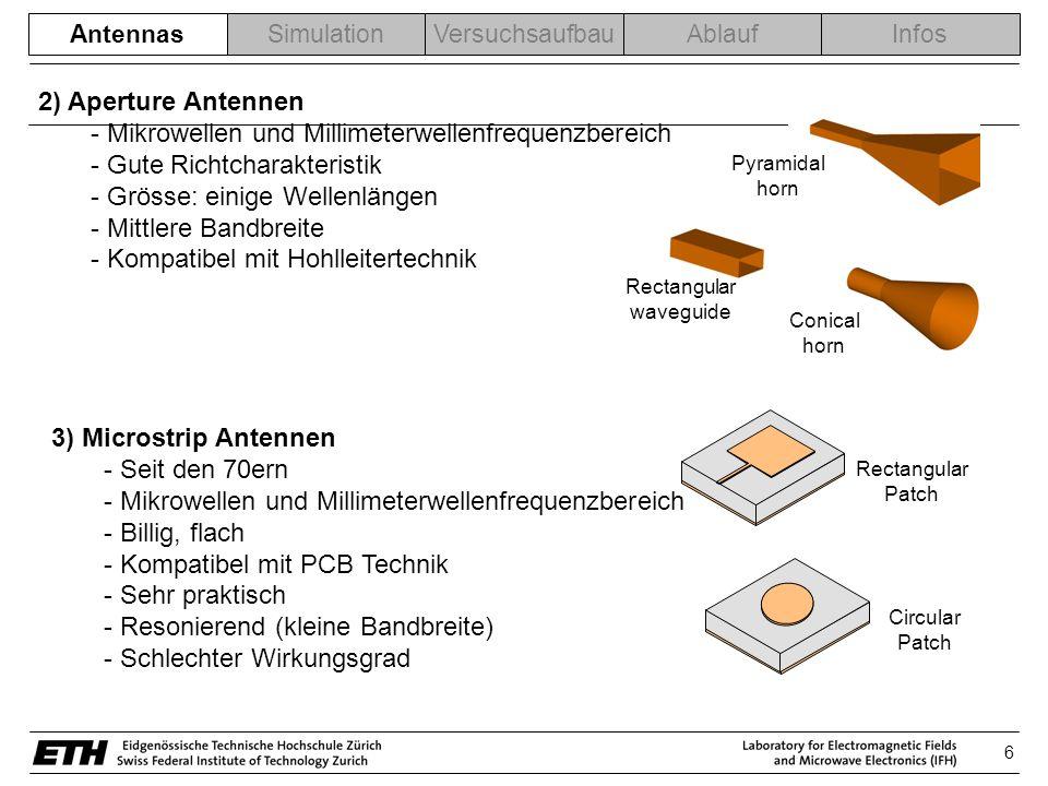 7 SimulationVersuchsaufbauAblaufInfos Simulationssoftware HFSS Ansoft – HFSS (High Frequency Structure Simulator) Finite Elemente (FEM) im Frequenzbereich CAD Oberfläche zur Eingabe der Geometrie Automatische Volumendiskretisierung mit Tetraedern Frequenzbereichssolver berechnet Felder im ganzen Raum Postprozessor stellt Felder, Klemmengrössen und Richtdiagramme dar.