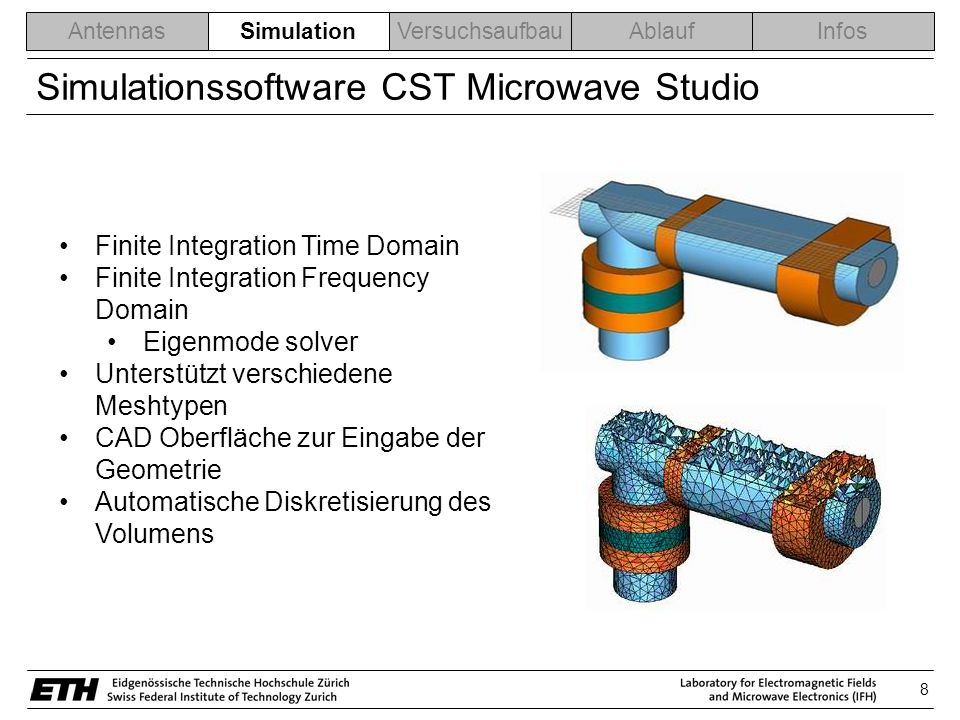 8 AntennasSimulationVersuchsaufbauAblaufInfos Simulationssoftware CST Microwave Studio Finite Integration Time Domain Finite Integration Frequency Dom
