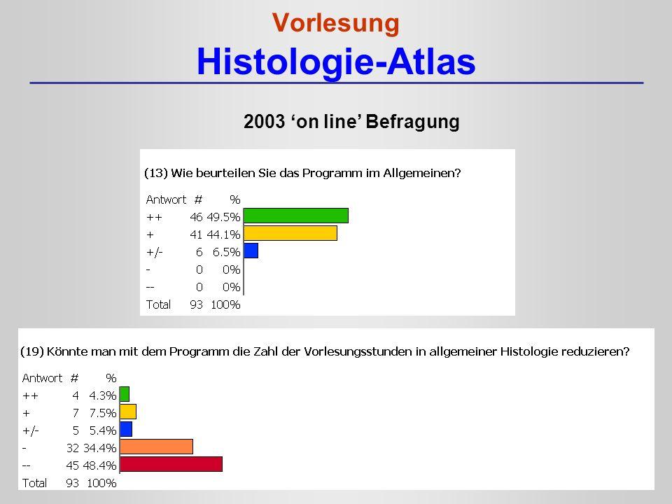Vorlesung Histologie-Atlas 2003 on line Befragung