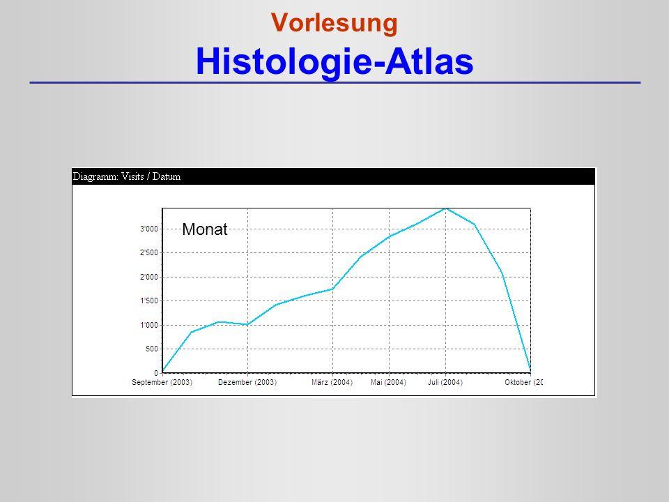 Vorlesung Histologie-Atlas Monat