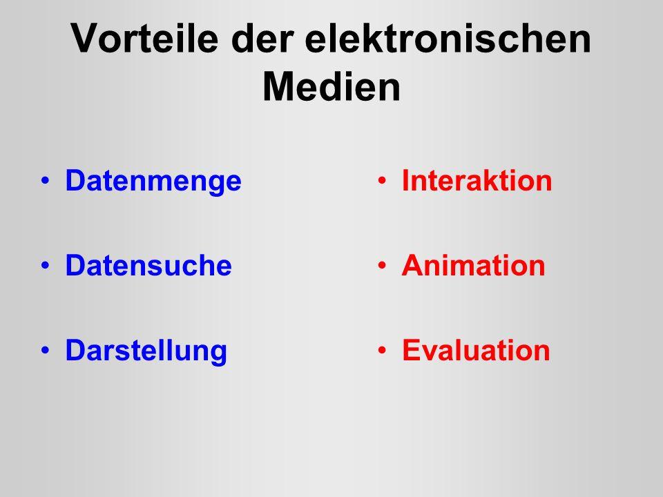 Vorteile der elektronischen Medien Datenmenge Datensuche Darstellung Interaktion Animation Evaluation