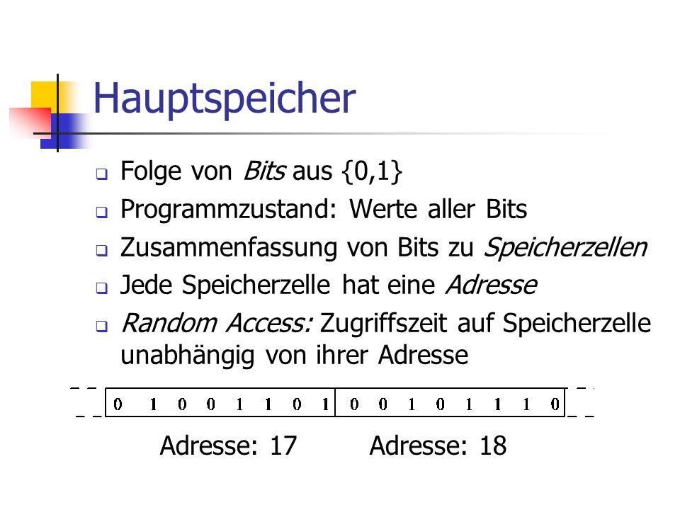Hauptspeicher Folge von Bits aus {0,1} Programmzustand: Werte aller Bits Zusammenfassung von Bits zu Speicherzellen Jede Speicherzelle hat eine Adresse Random Access: Zugriffszeit auf Speicherzelle unabhängig von ihrer Adresse Adresse: 17Adresse: 18