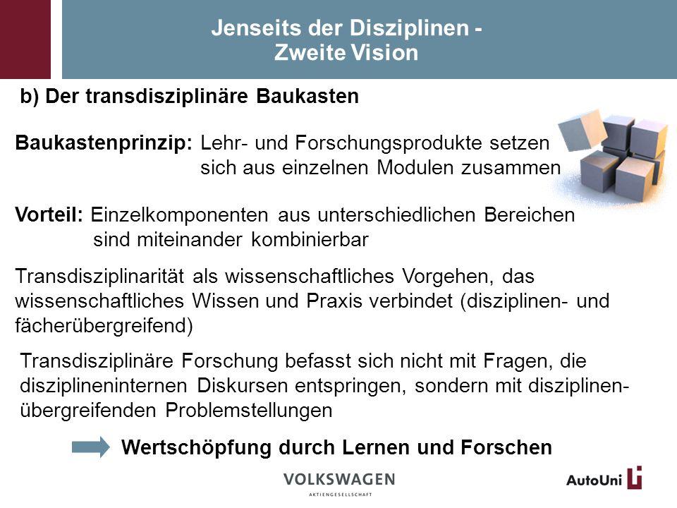 Jenseits der Disziplinen - Zweite Vision b) Der transdisziplinäre Baukasten Baukastenprinzip: Lehr- und Forschungsprodukte setzen sich aus einzelnen Modulen zusammen Vorteil: Einzelkomponenten aus unterschiedlichen Bereichen sind miteinander kombinierbar Transdisziplinarität als wissenschaftliches Vorgehen, das wissenschaftliches Wissen und Praxis verbindet (disziplinen- und fächerübergreifend) Transdisziplinäre Forschung befasst sich nicht mit Fragen, die disziplineninternen Diskursen entspringen, sondern mit disziplinen- übergreifenden Problemstellungen Wertschöpfung durch Lernen und Forschen