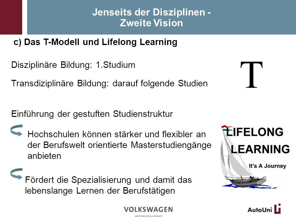 Jenseits der Disziplinen - Zweite Vision c) Das T-Modell und Lifelong Learning Einführung der gestuften Studienstruktur Hochschulen können stärker und flexibler an der Berufswelt orientierte Masterstudiengänge anbieten Fördert die Spezialisierung und damit das lebenslange Lernen der Berufstätigen Disziplinäre Bildung: 1.Studium Transdiziplinäre Bildung: darauf folgende Studien T