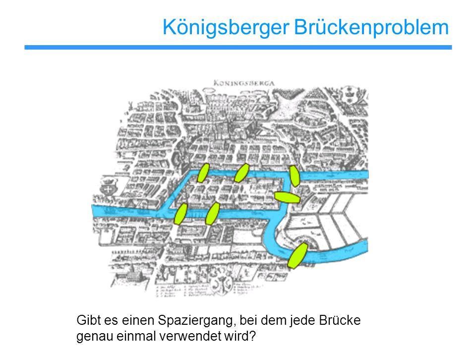 Königsberger Brückenproblem Gibt es einen Spaziergang, bei dem jede Brücke genau einmal verwendet wird?