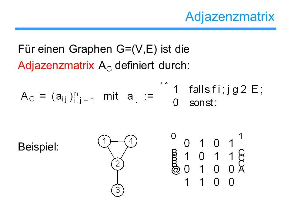 Adjazenzmatrix Für einen Graphen G=(V,E) ist die Adjazenzmatrix A G definiert durch: Beispiel: