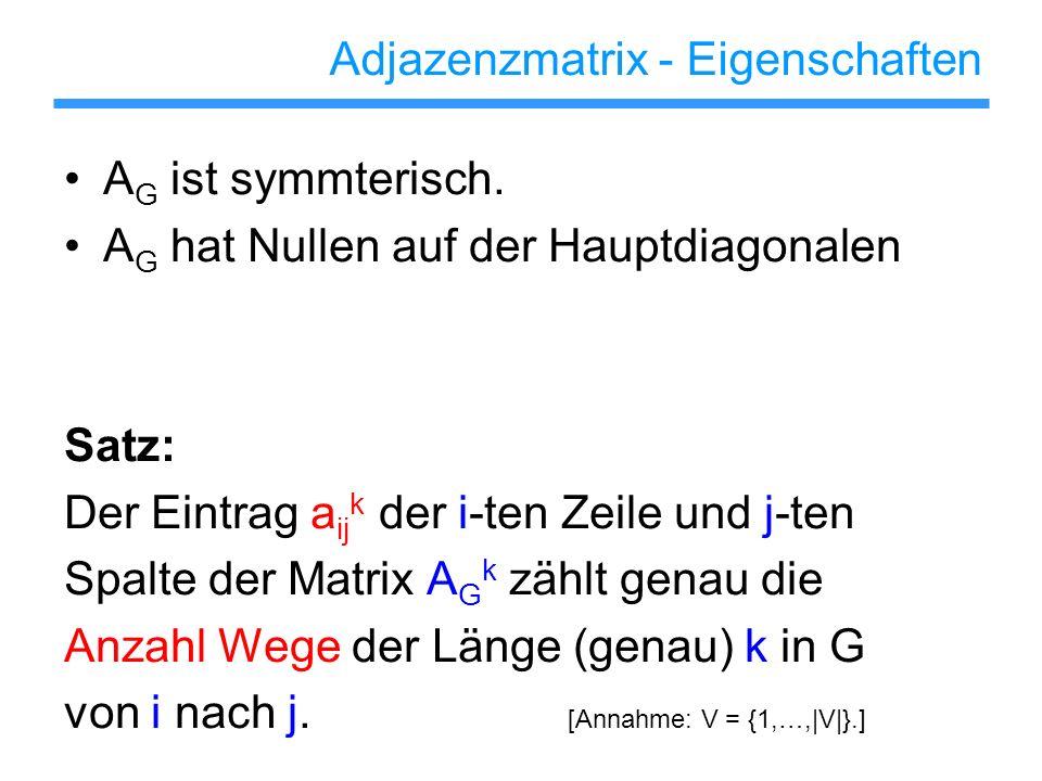 Adjazenzmatrix - Eigenschaften A G ist symmterisch. A G hat Nullen auf der Hauptdiagonalen Satz: Der Eintrag a ij k der i-ten Zeile und j-ten Spalte d