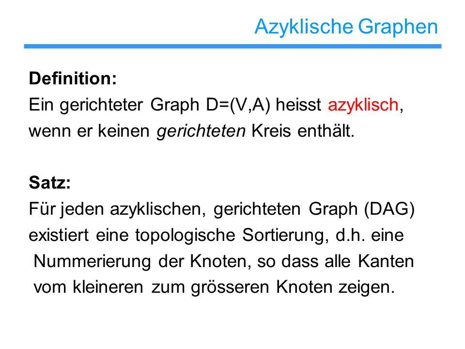 Azyklische Graphen Definition: Ein gerichteter Graph D=(V,A) heisst azyklisch, wenn er keinen gerichteten Kreis enthält. Satz: Für jeden azyklischen,