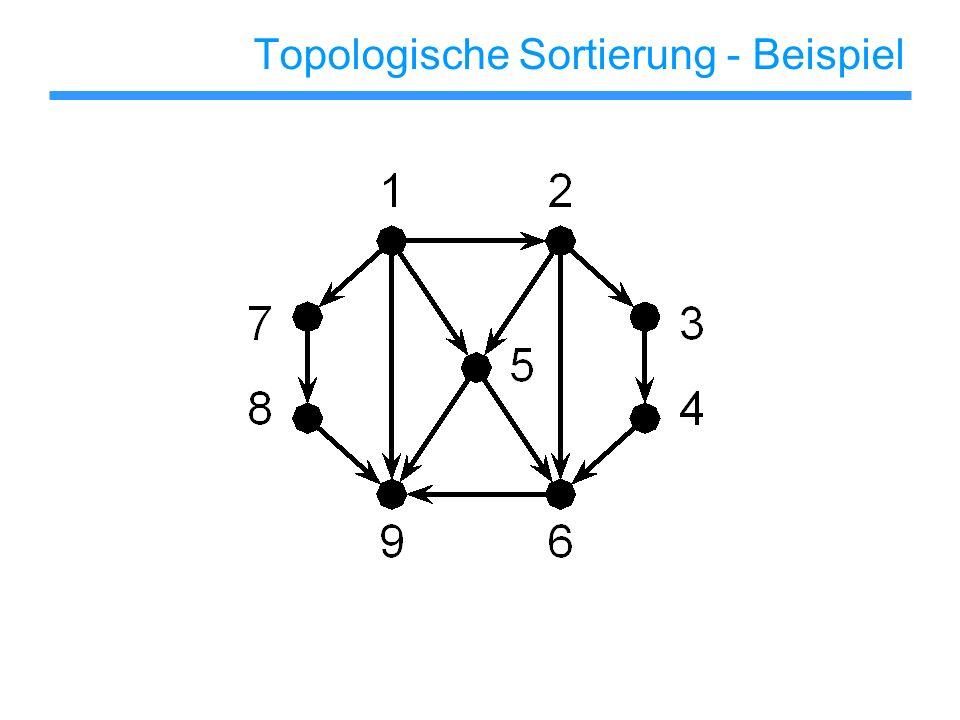 Topologische Sortierung - Beispiel