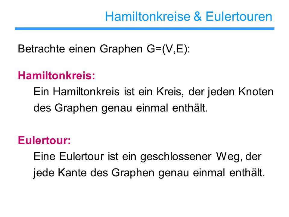 Hamiltonkreise & Eulertouren Betrachte einen Graphen G=(V,E): Hamiltonkreis: Ein Hamiltonkreis ist ein Kreis, der jeden Knoten des Graphen genau einma