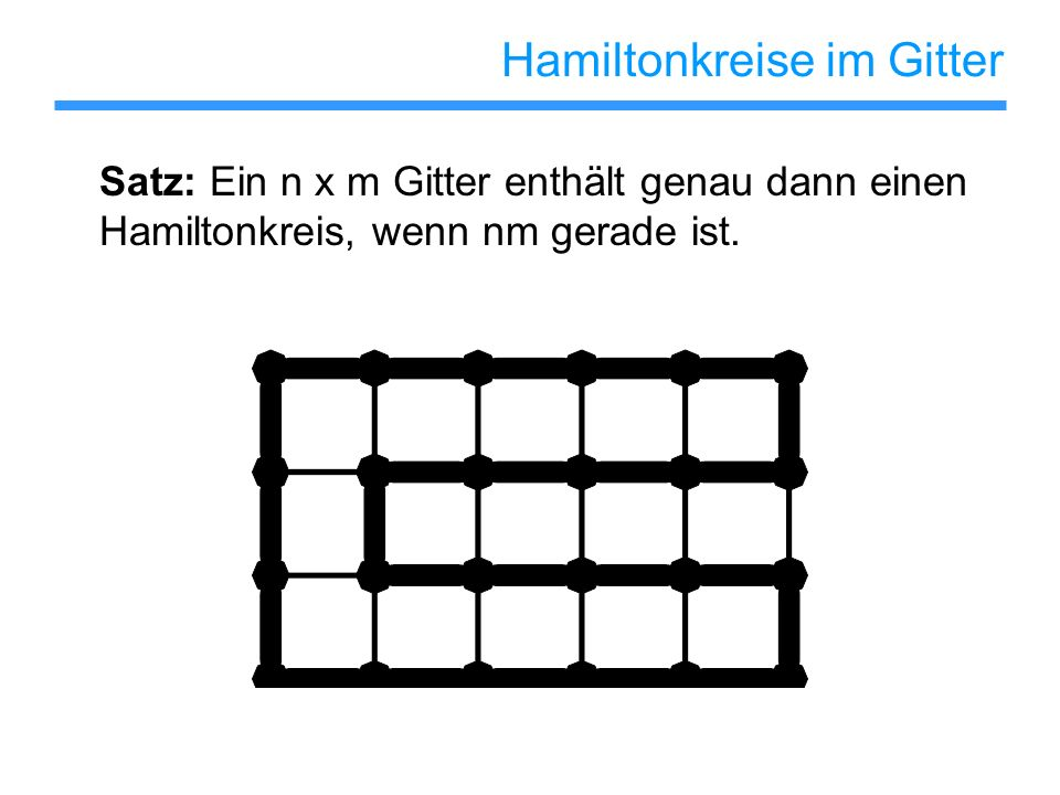 Hamiltonkreise & Eulertouren Betrachte einen Graphen G=(V,E): Hamiltonkreis: Ein Hamiltonkreis ist ein Kreis, der jeden Knoten des Graphen genau einmal enthält.