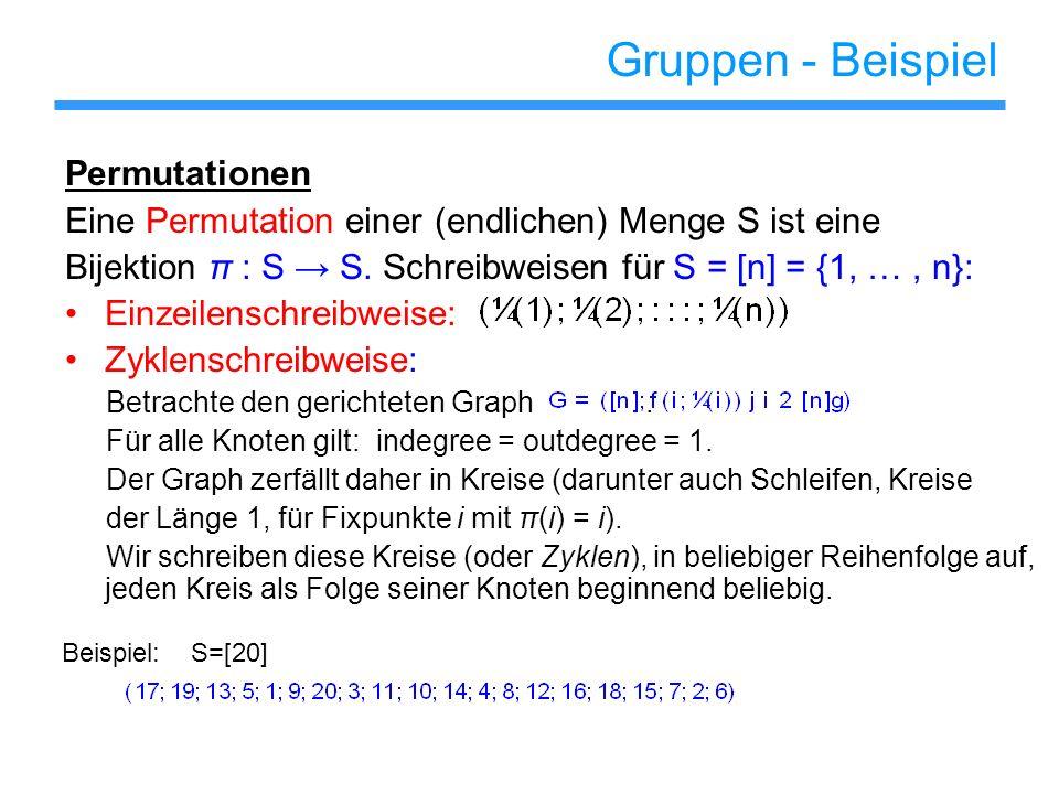 Gruppen - Beispiel Permutationen Eine Permutation einer (endlichen) Menge S ist eine Bijektion π : S S. Schreibweisen für S = [n] = {1, …, n}: Einzeil