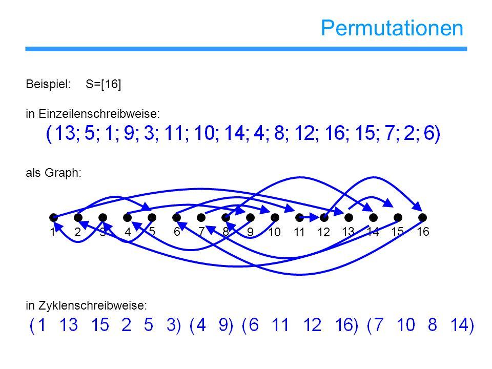 Permutationen Beispiel: S=[16] in Einzeilenschreibweise: als Graph: in Zyklenschreibweise: 1234 5678 9101112 13141516
