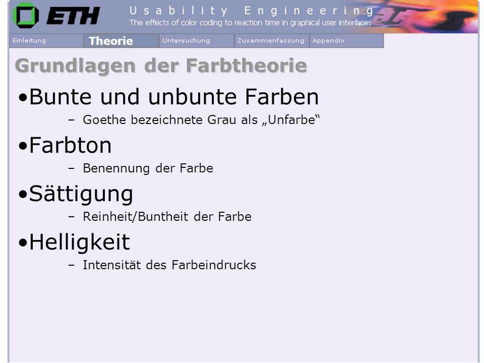 Grundlagen der Farbtheorie Bunte und unbunte Farben –Goethe bezeichnete Grau als Unfarbe Farbton –Benennung der Farbe Sättigung –Reinheit/Buntheit der