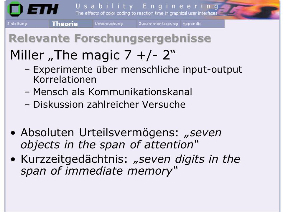 Relevante Forschungsergebnisse Miller The magic 7 +/- 2 –Experimente über menschliche input-output Korrelationen –Mensch als Kommunikationskanal –Disk